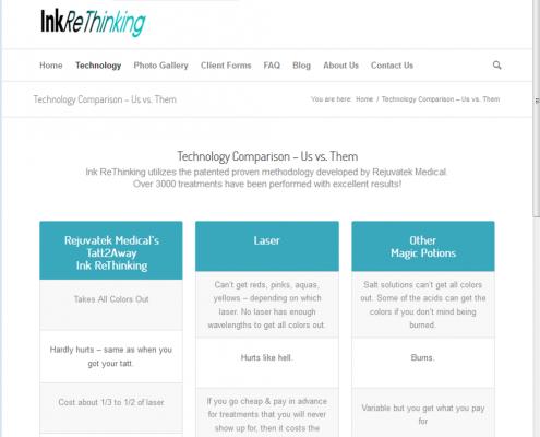 Ink ReThinking - Technology